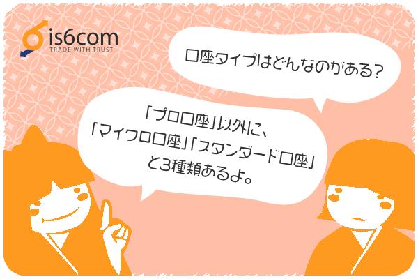 is6comの口座タイプと通貨ペアのアイキャッチ画像