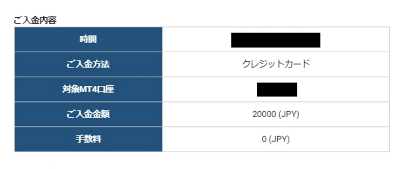is6com クレジットカード入金内容
