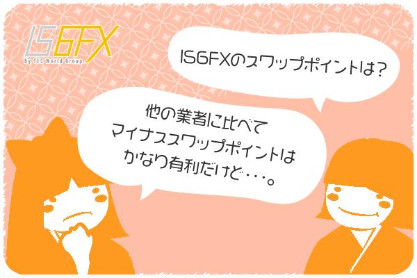 IS6FX(is6com)のスワップポイントは?のアイキャッチ画像