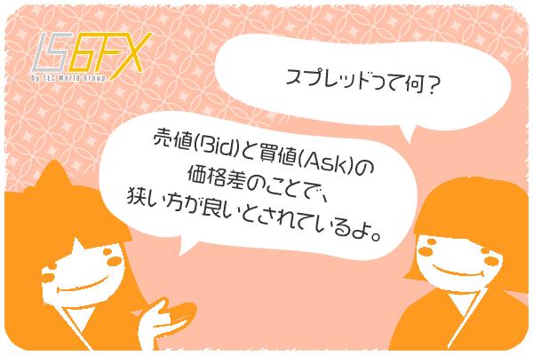 IS6FX(is6com)スプレッドって何?のアイキャッチ画像