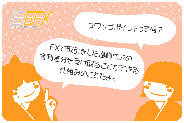 IS6FX(is6com)スワップポイントについてのアイキャッチ画像
